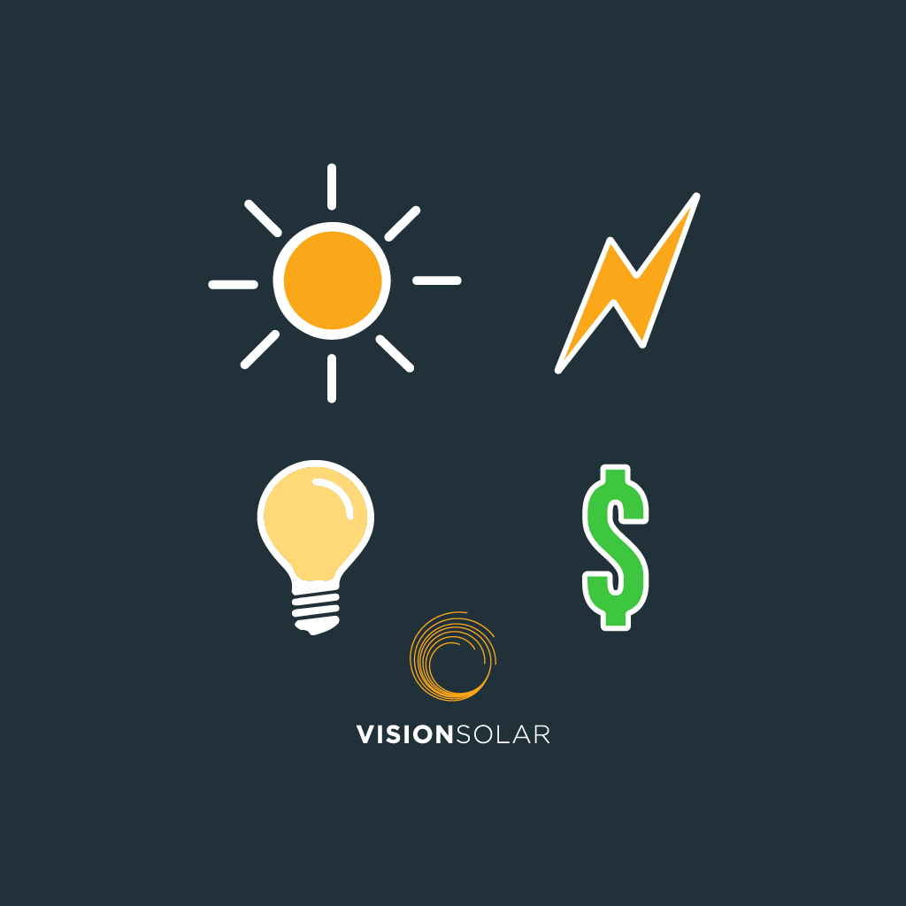 Vision Solar : How Solar Panels Work For Your Home