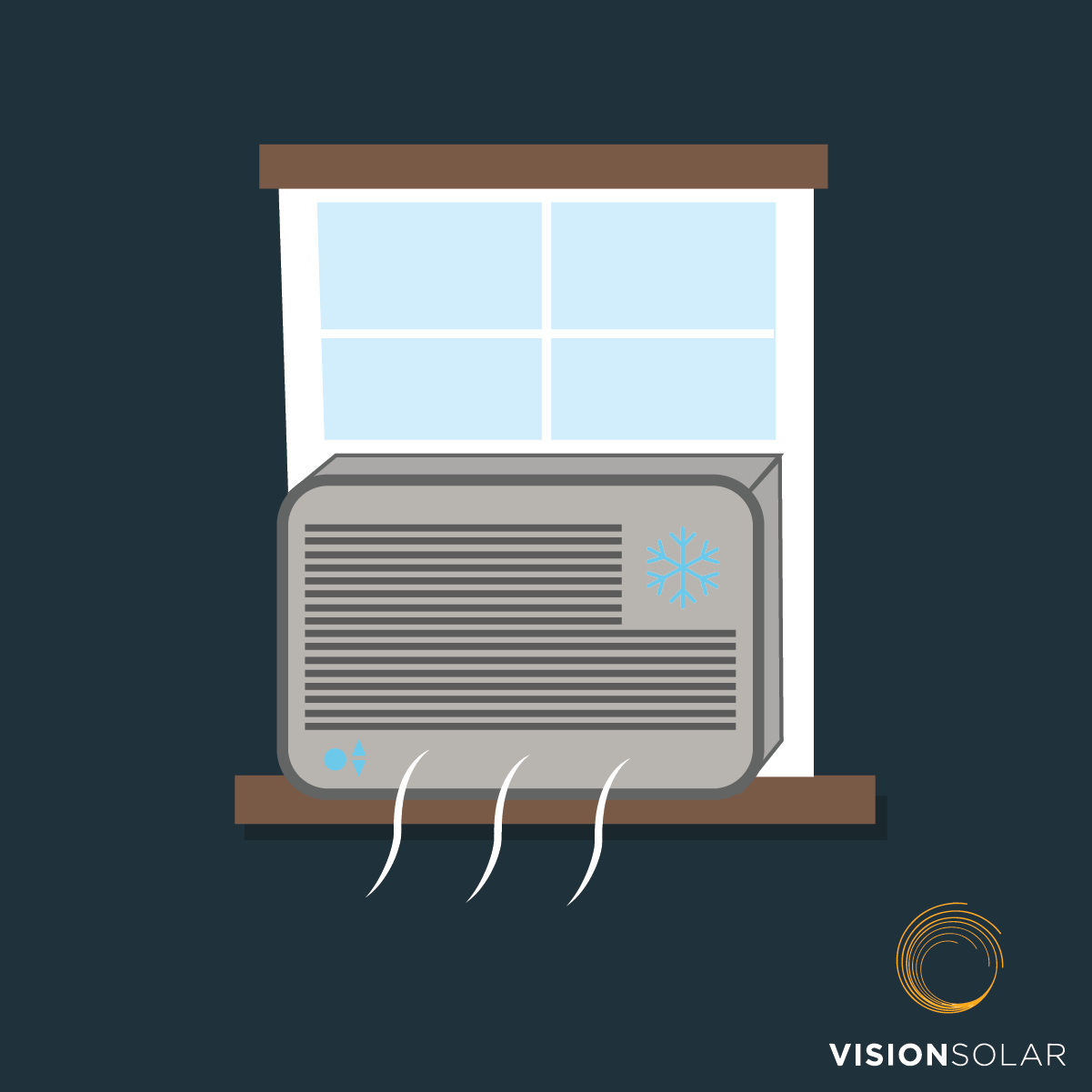 Vision Solar : Beat the Heat With Solar