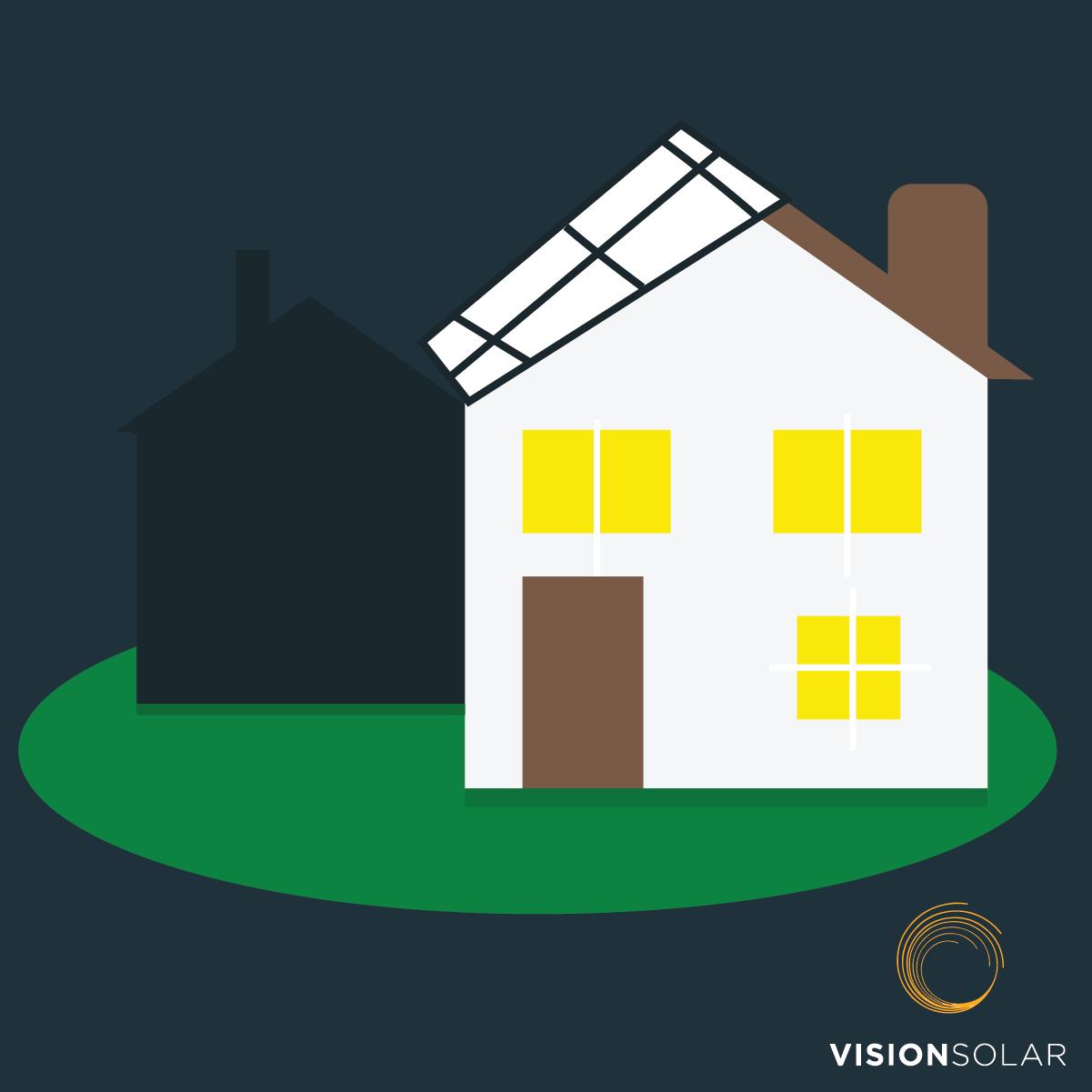Vision Solar : Neighbors Going Solar