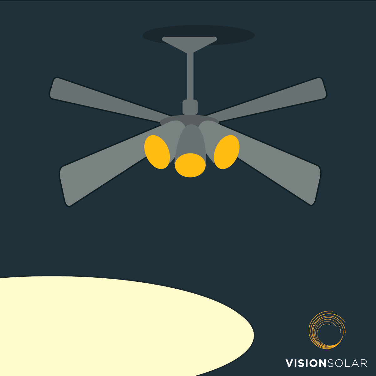 Vision Solar : How Much Power Does My Ceiling Fan Use