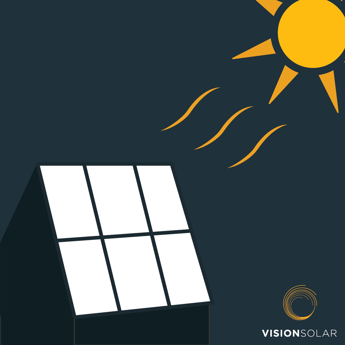 Vision Solar : Tesla and Solar Power