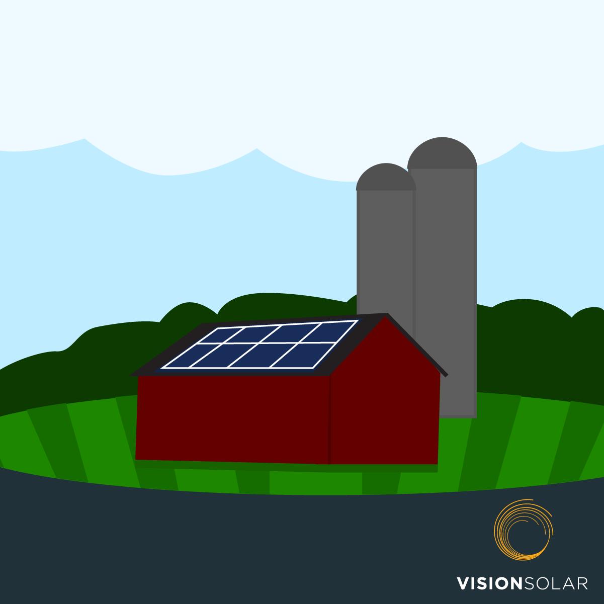Vision Solar : Solar vs Farmland