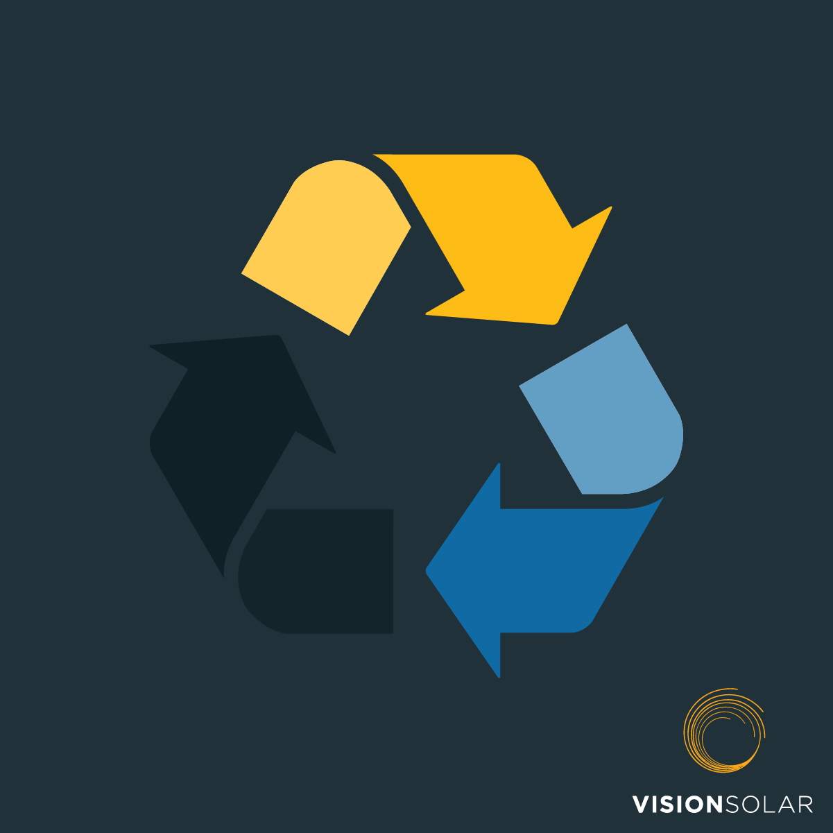 Vision Solar : Recycling Solar Panels