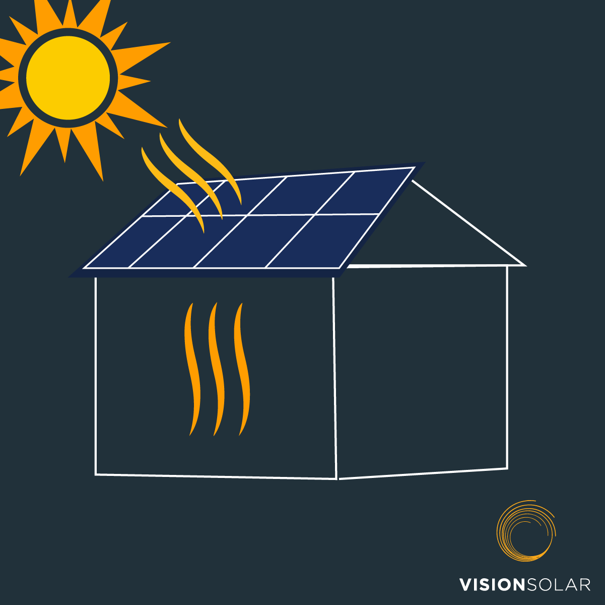 Vision Solar : What is the Definition of Solar?