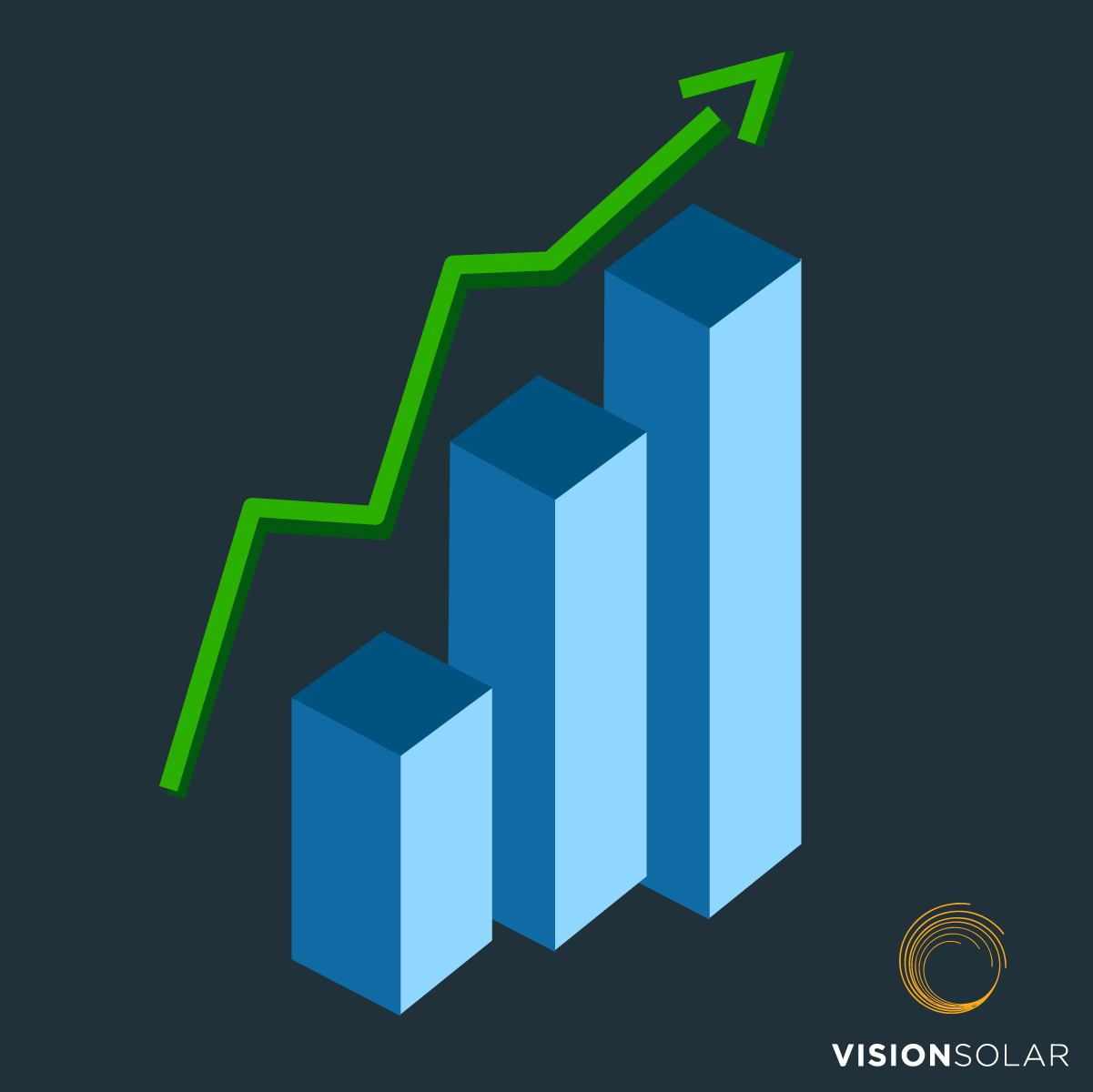Vision Solar : Solar and Money Savings Experts