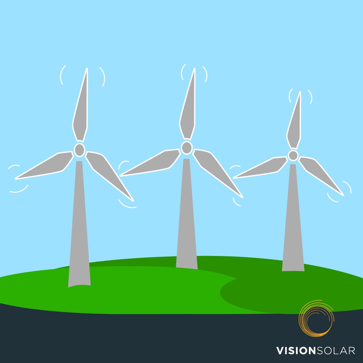Vision Solar : Solar wind Power Satellite