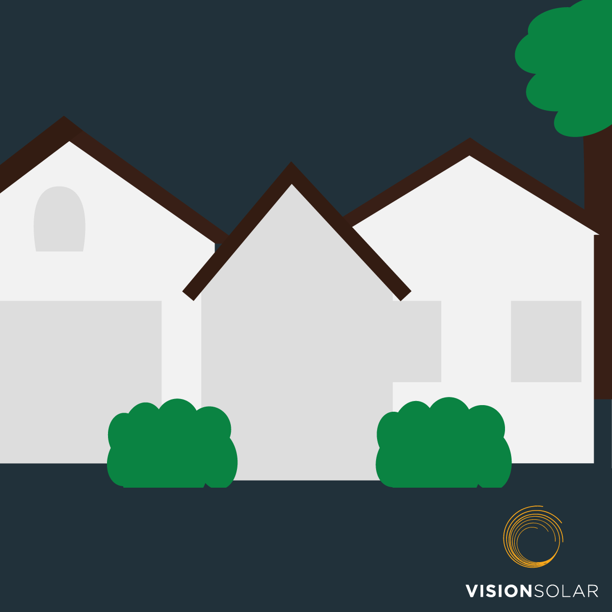 Vision Solar : Everything You Need To Know About Residential Solar