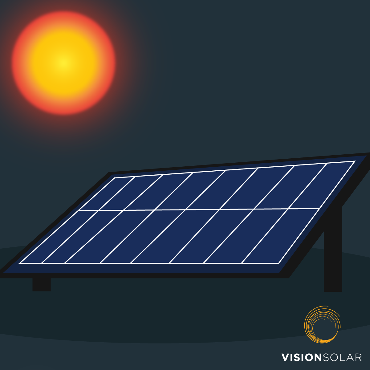 Vision Solar : Steps to Learning Solar